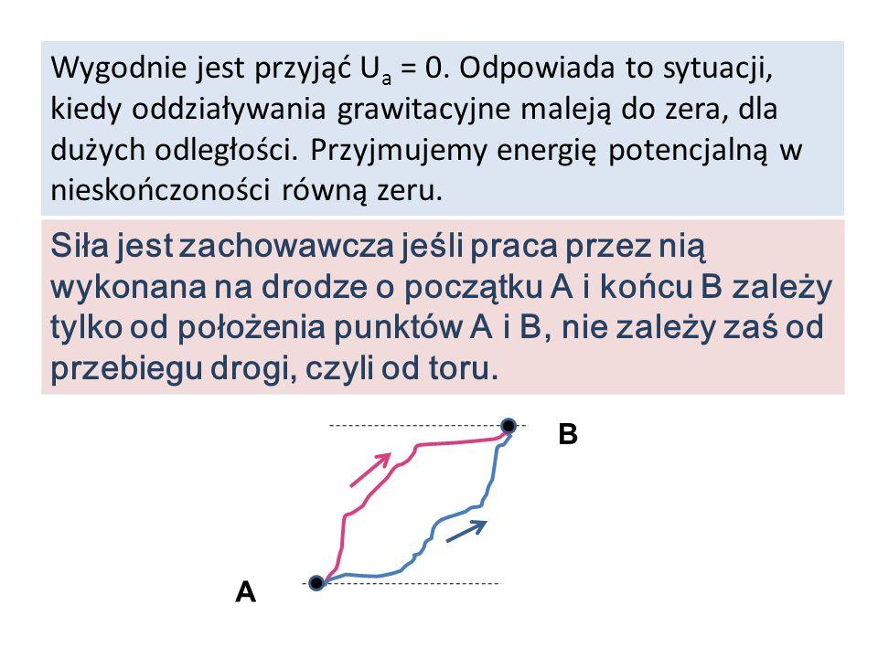 Siła jest zachowawcza jeśli praca przez nią wykonana na drodze o początku A i końcu B zależy tylko od położenia punktów A i B, nie zależy zaś od przeb