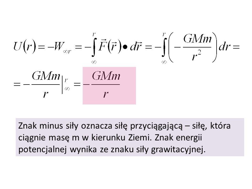 Znak minus siły oznacza siłę przyciągającą – siłę, która ciągnie masę m w kierunku Ziemi. Znak energii potencjalnej wynika ze znaku siły grawitacyjnej