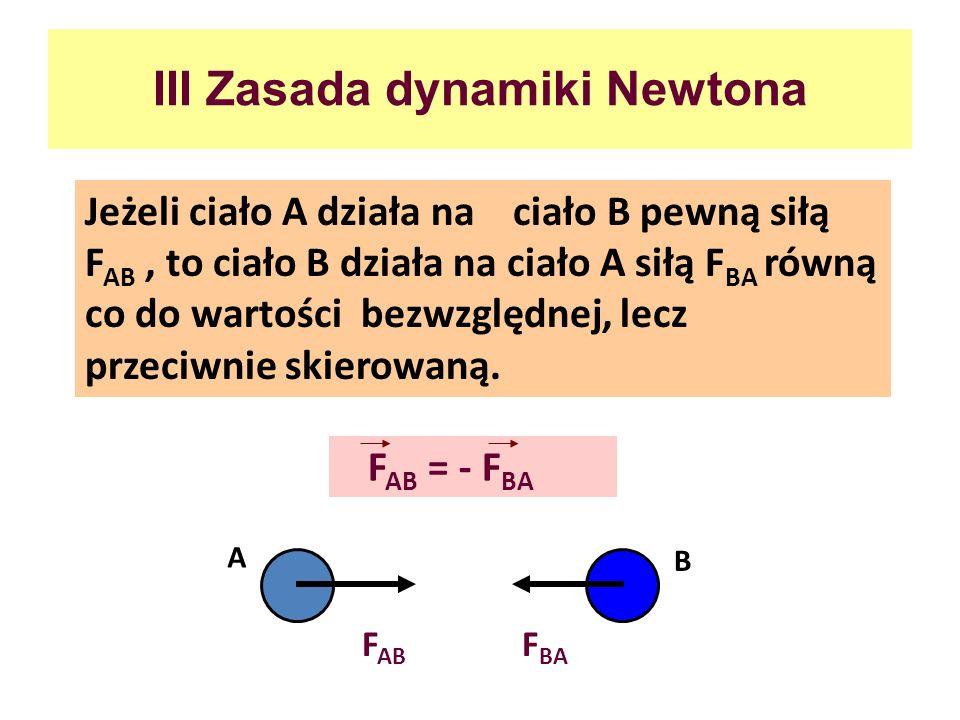 III Zasada dynamiki Newtona Jeżeli ciało A działa na ciało B pewną siłą F AB, to ciało B działa na ciało A siłą F BA równą co do wartości bezwzględnej