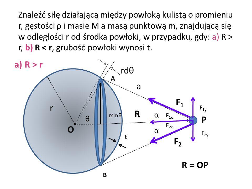 Znaleźć siłę działającą między powłoką kulistą o promieniu r, gęstości ρ i masie M a masą punktową m, znajdującą się w odległości r od środka powłoki,