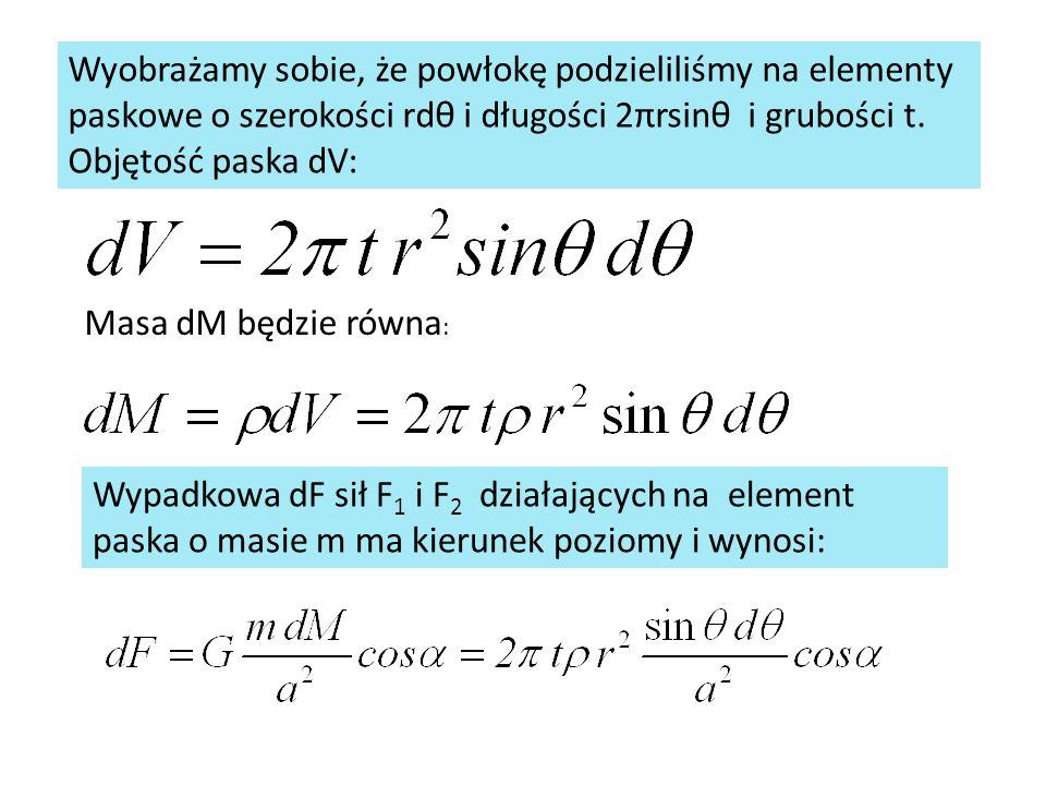 Wyobrażamy sobie, że powłokę podzieliliśmy na elementy paskowe o szerokości rdθ i długości 2πrsinθ i grubości t. Objętość paska dV: Masa dM będzie rów