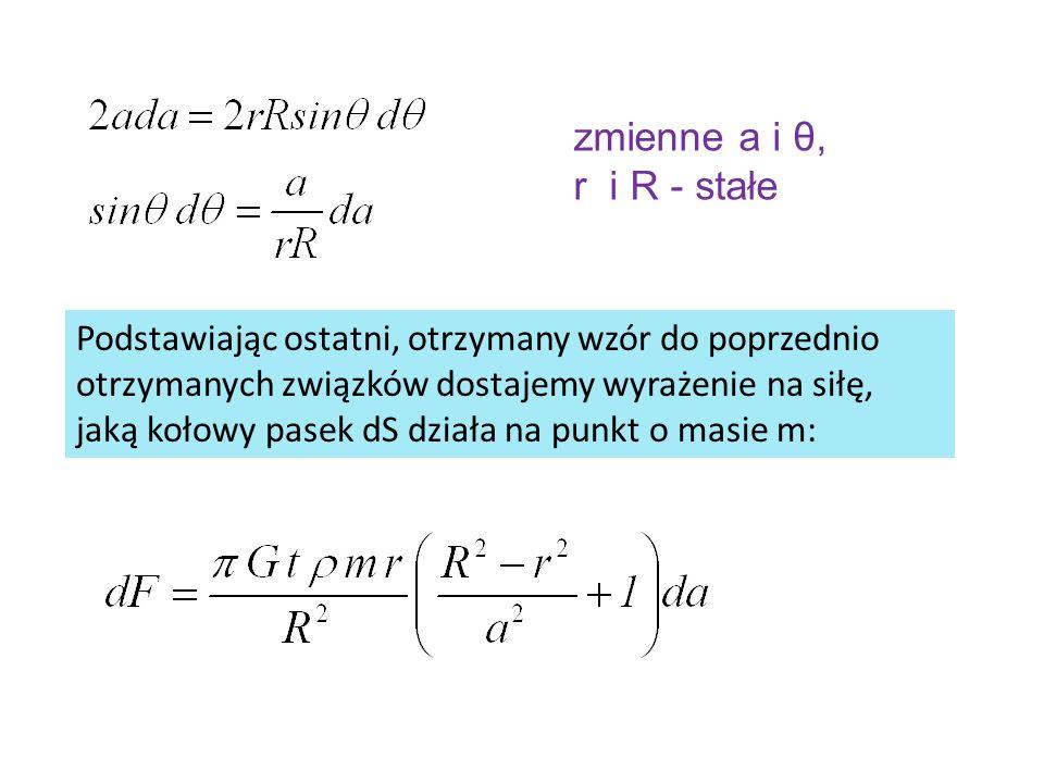 Podstawiając ostatni, otrzymany wzór do poprzednio otrzymanych związków dostajemy wyrażenie na siłę, jaką kołowy pasek dS działa na punkt o masie m: z
