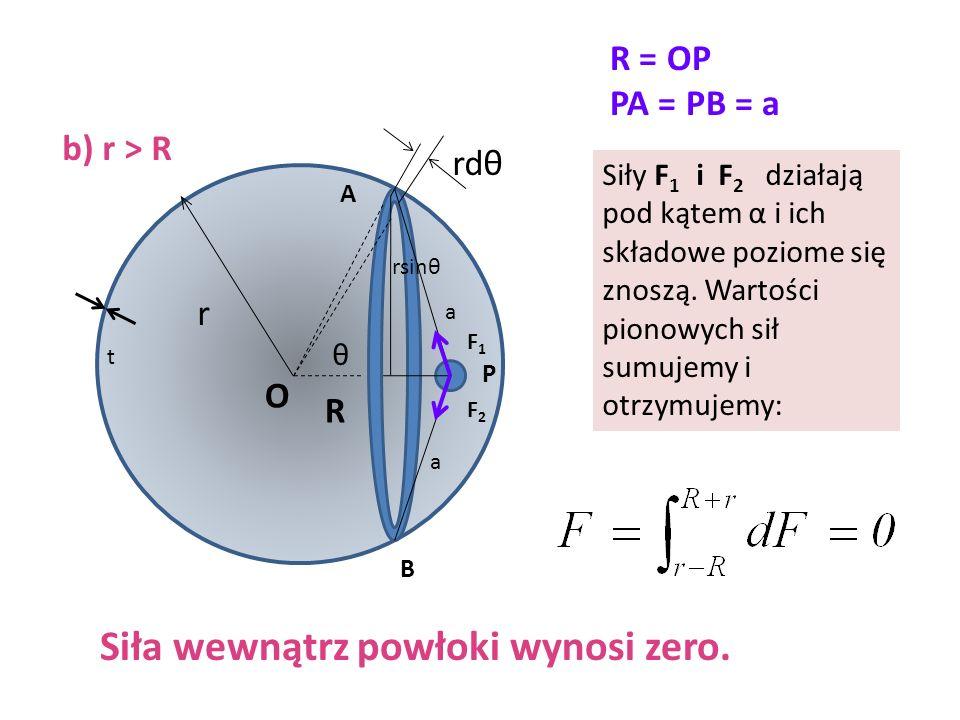θ r rdθ R a P t O R = OP PA = PB = a A B b) r > R rsinθ a Siły F 1 i F 2 działają pod kątem α i ich składowe poziome się znoszą. Wartości pionowych si
