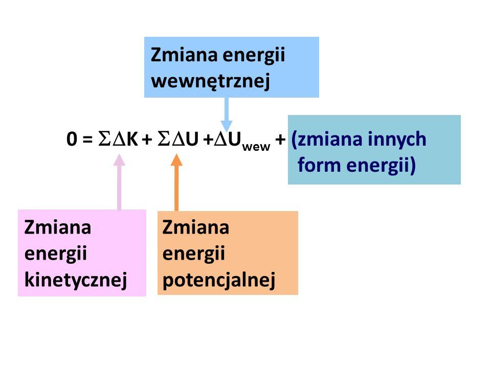 0 = K + U + U wew + (zmiana innych form energii) Zmiana energii potencjalnej Zmiana energii wewnętrznej Zmiana energii kinetycznej