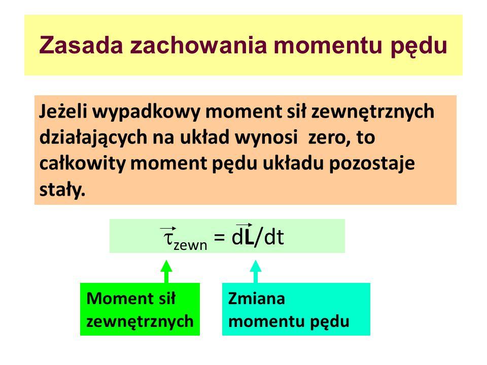 Zasada zachowania momentu pędu Jeżeli wypadkowy moment sił zewnętrznych działających na układ wynosi zero, to całkowity moment pędu układu pozostaje s