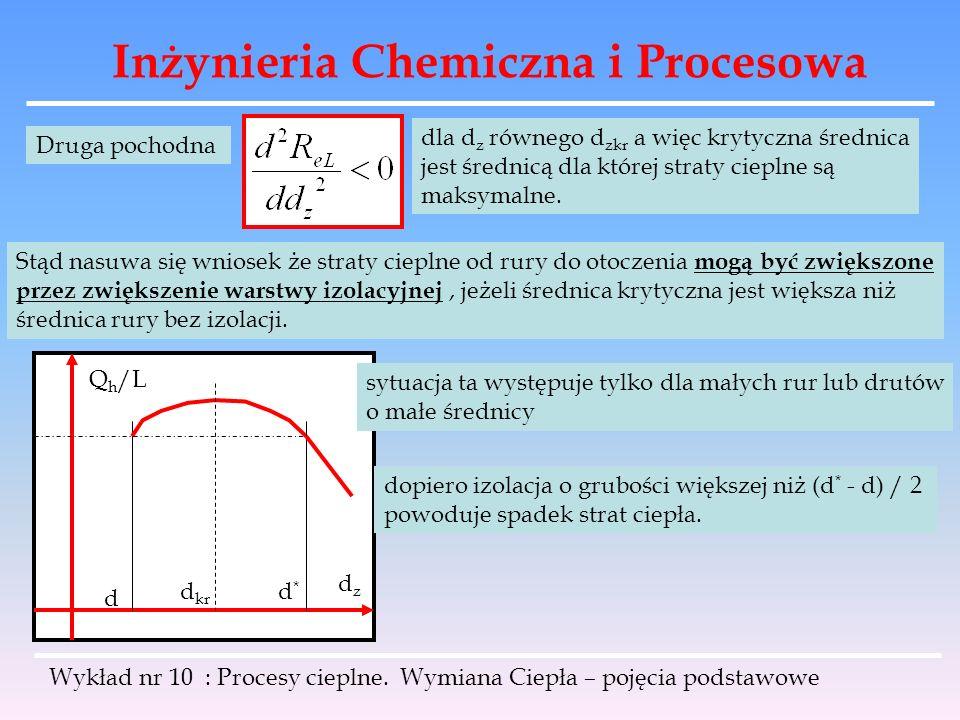 Inżynieria Chemiczna i Procesowa Wykład nr 10 : Procesy cieplne. Wymiana Ciepła – pojęcia podstawowe Druga pochodna dla d z równego d zkr a więc kryty