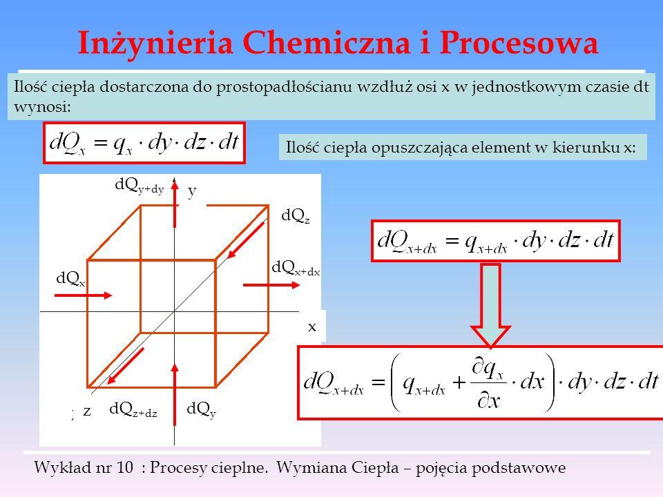 Inżynieria Chemiczna i Procesowa Wykład nr 10 : Procesy cieplne. Wymiana Ciepła – pojęcia podstawowe z x y dQ x dQ x+dx dQ y dQ y+dy dQ z dQ z+dz Iloś