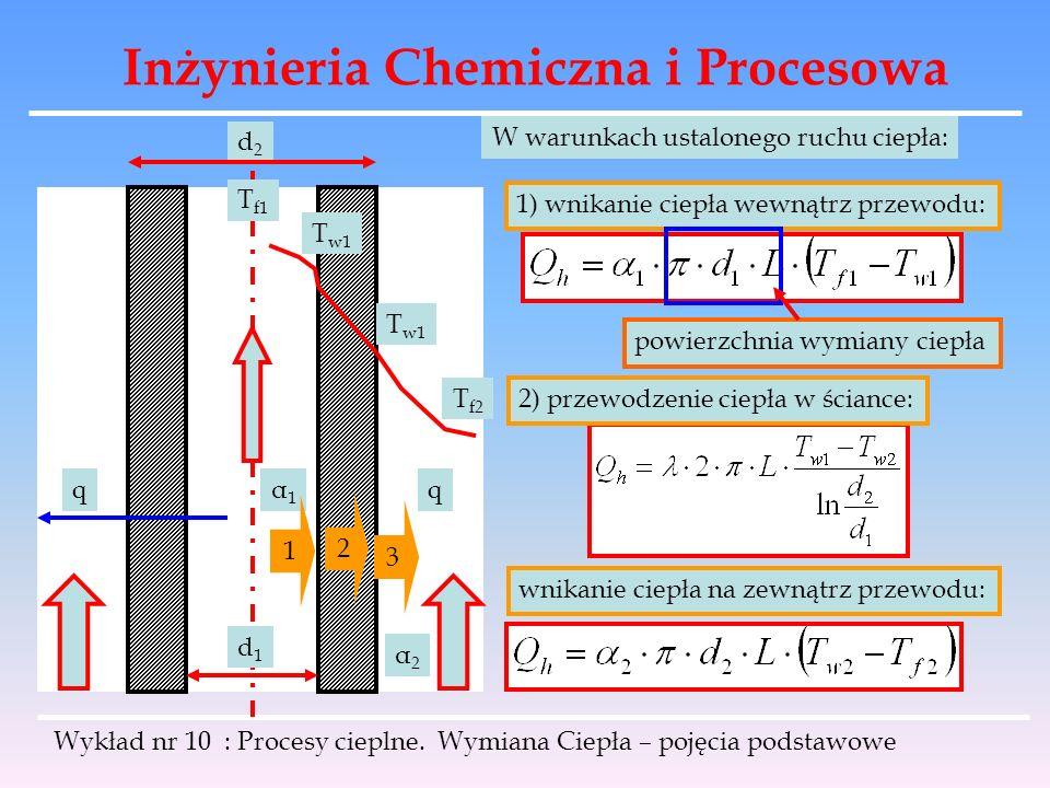 Inżynieria Chemiczna i Procesowa Wykład nr 10 : Procesy cieplne. Wymiana Ciepła – pojęcia podstawowe d1d1 d2d2 qqα1α1 α2α2 T w1 T f1 T w1 T f2 W warun