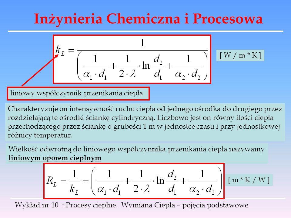 Inżynieria Chemiczna i Procesowa Wykład nr 10 : Procesy cieplne. Wymiana Ciepła – pojęcia podstawowe liniowy współczynnik przenikania ciepła Charakter