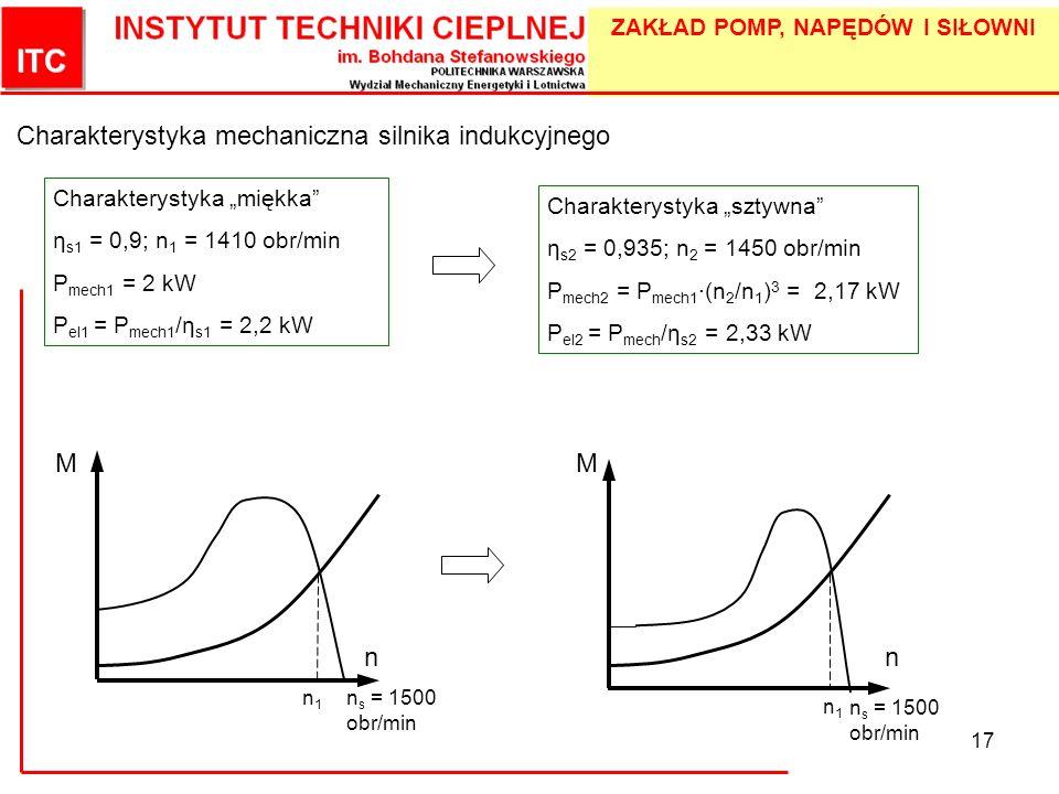 ZAKŁAD POMP, NAPĘDÓW I SIŁOWNI 17 Charakterystyka mechaniczna silnika indukcyjnego n MM Charakterystyka miękka η s1 = 0,9; n 1 = 1410 obr/min P mech1