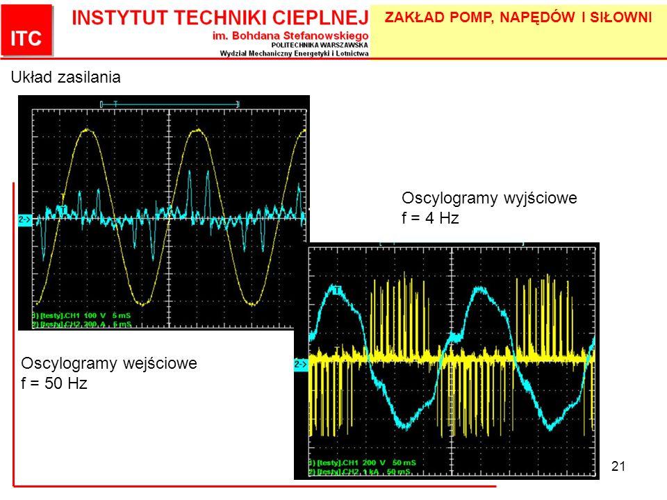 ZAKŁAD POMP, NAPĘDÓW I SIŁOWNI 21 Układ zasilania Oscylogramy wejściowe f = 50 Hz Oscylogramy wyjściowe f = 4 Hz