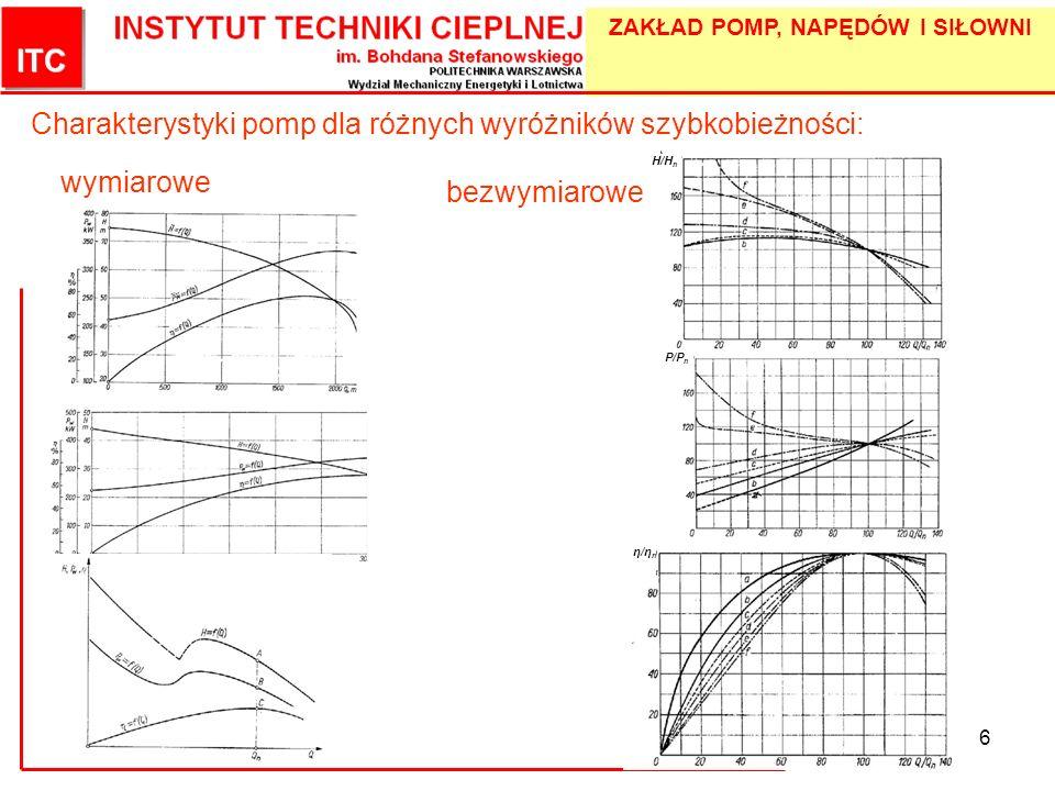ZAKŁAD POMP, NAPĘDÓW I SIŁOWNI 6 Charakterystyki pomp dla różnych wyróżników szybkobieżności: wymiarowe bezwymiarowe P/P n H/H n η/ηnη/ηn