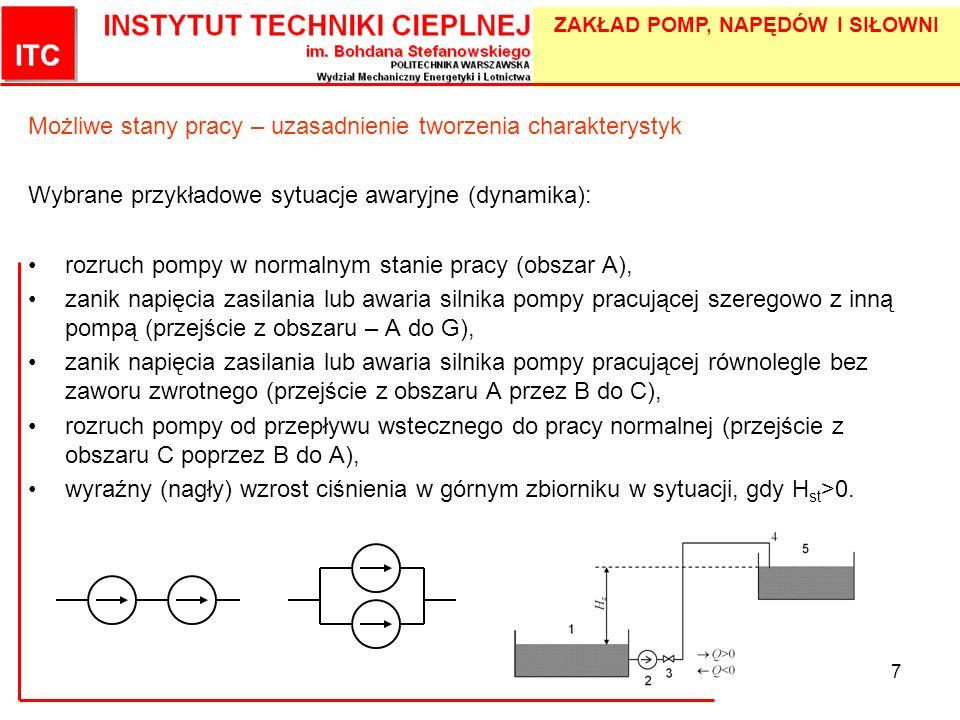 ZAKŁAD POMP, NAPĘDÓW I SIŁOWNI 18 Charakterystyka mechaniczna silnika indukcyjnego n M obszary pracy stabilnej 1 2 Można wyróżnić 4 podstawowe obszary pracy silnika napęd pompy obszar (A) pompa jako turbina praca prądnicowa, obszar (C) pompa odwrotna, praca silnikowa, obszar (E) odwrotna turbina, praca prądnicowa obszar (G) (+n, +M) (+n, -M) (-n, -M) (-n, +M) nsns nsns