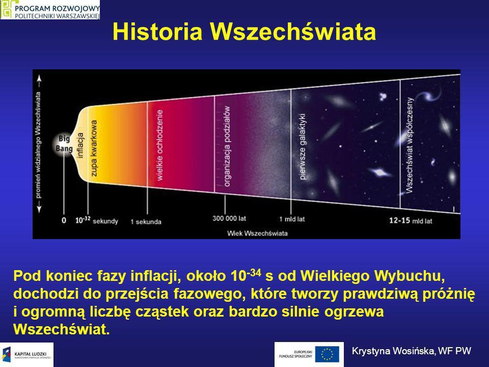 Historia Wszechświata Pod koniec fazy inflacji, około 10 -34 s od Wielkiego Wybuchu, dochodzi do przejścia fazowego, które tworzy prawdziwą próżnię i