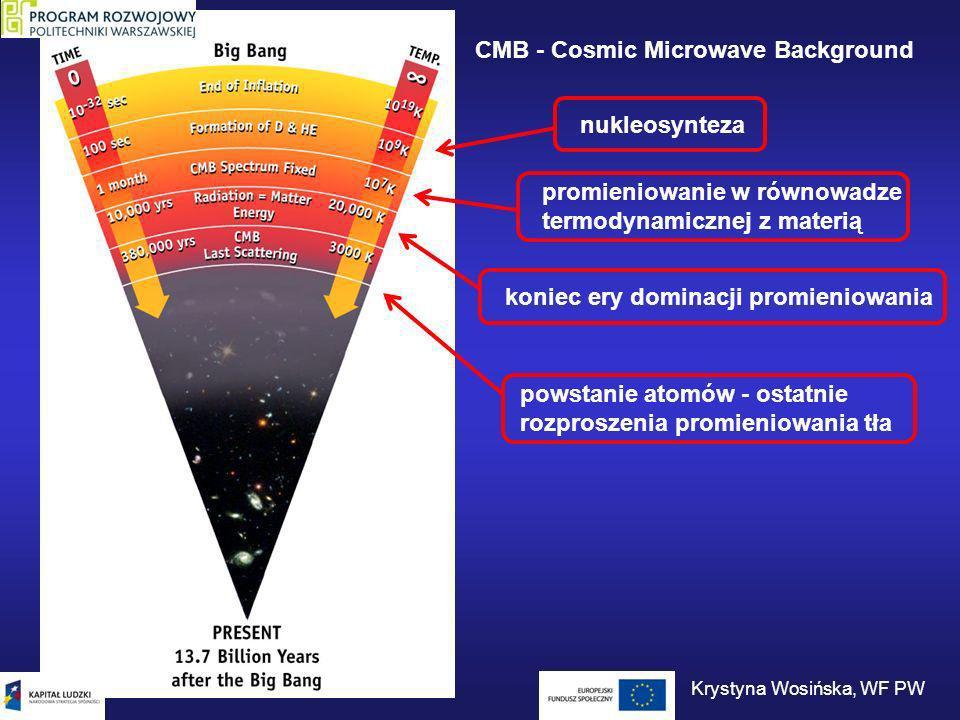 CMB - Cosmic Microwave Background nukleosynteza koniec ery dominacji promieniowania powstanie atomów - ostatnie rozproszenia promieniowania tła promie