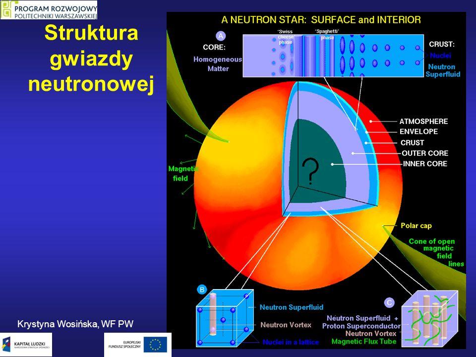Struktura gwiazdy neutronowej Krystyna Wosińska, WF PW