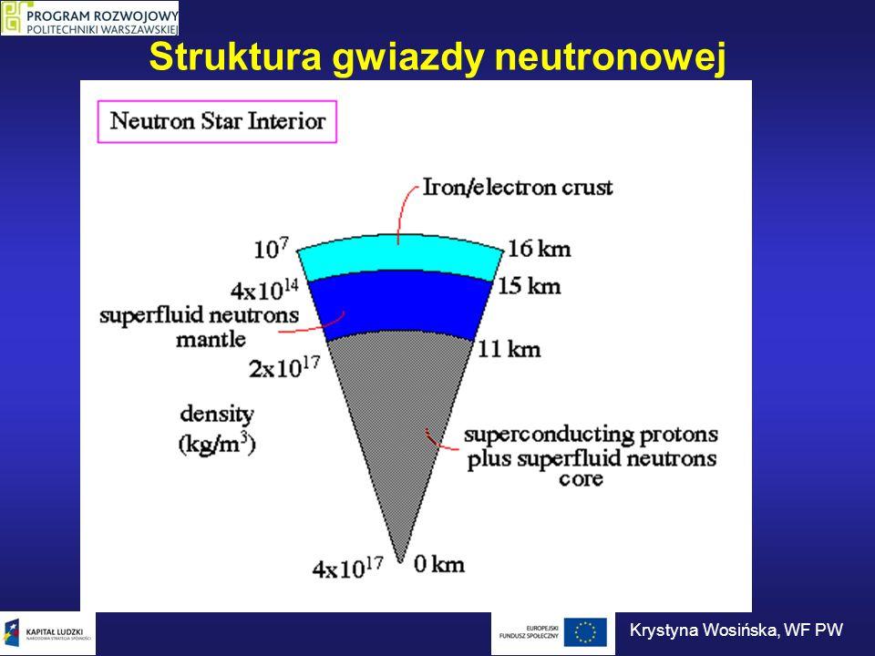 Ewolucja gwiazdy neutronowej W momencie narodzin gwiazda neutronowa ma temperaturę 10 12 K W ciągu kilku sekund temperatura spada poniżej 10 11 K Chłodzenie to odbywa się w wyniku emisji neutrin pochodzących z procesów: Procesy URCA ustają dla temperatur około 10 9 K Procesy URCA t ~ 1 min Krystyna Wosińska, WF PW