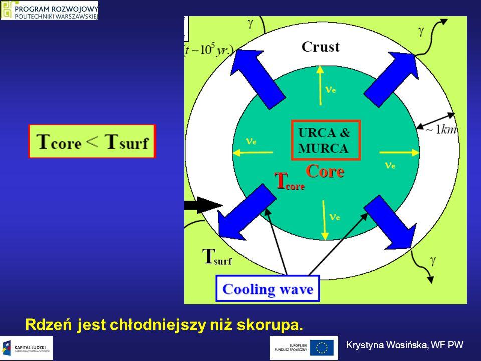 Gwiazda kwarkowa W 2002 znaleziono gwiazdę neutronową o promieniu poniżej 11km i masie 1,75 masy Słońca.
