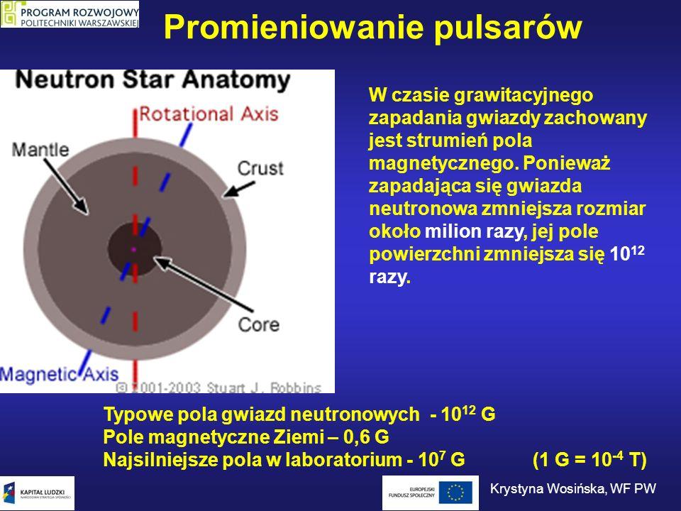 Promieniowanie pulsarów Kształt impulsów podobny dla wszystkich długości fal, wskazuje, że źródło emisji jest w jednym miejscu gwiazdy.