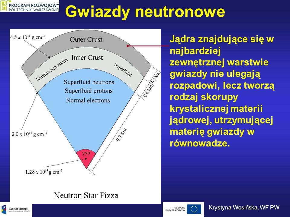 Struktura gwiazdy neutronowej Powierzchnia Bardzo cienka atmosfera (kilka centymetrów grubości).