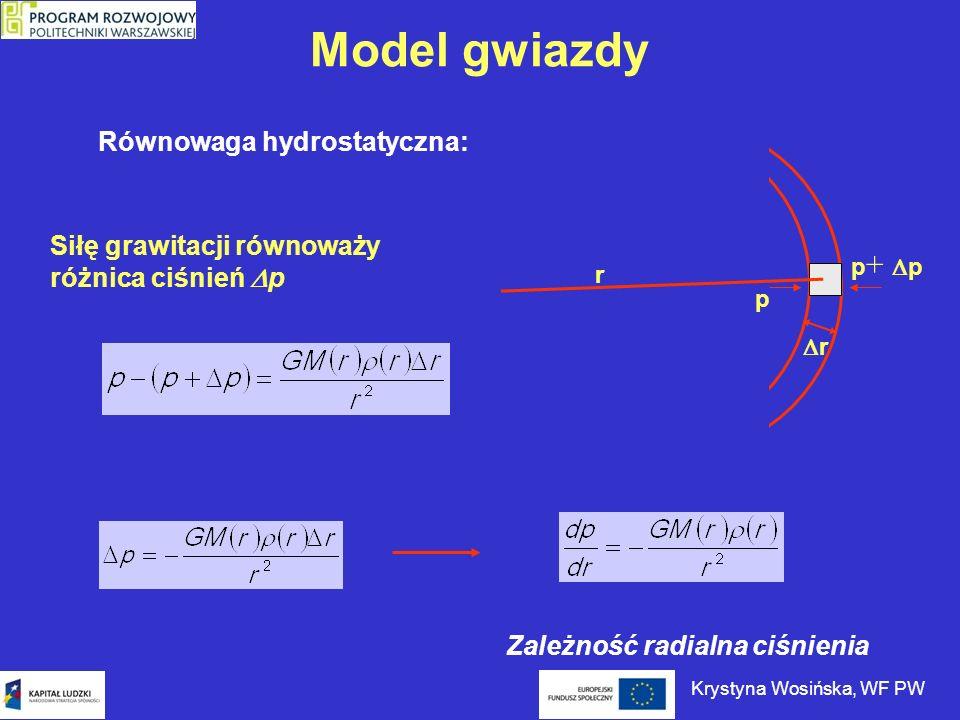 Model gwiazdy Siłę grawitacji równoważy różnica ciśnień p Zależność radialna ciśnienia r r p p + p Krystyna Wosińska, WF PW Równowaga hydrostatyczna: