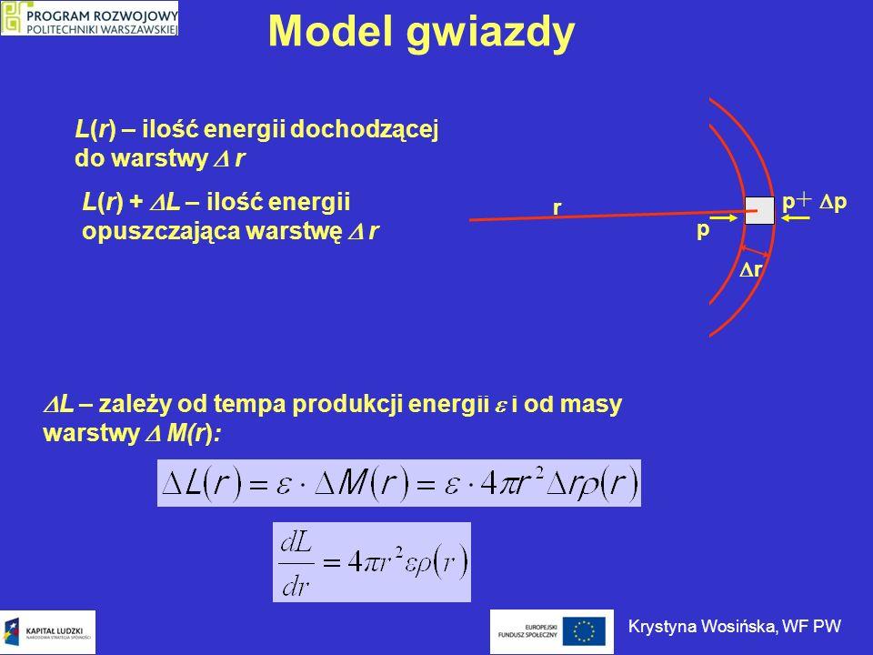 L(r) – ilość energii dochodzącej do warstwy r L(r) + L – ilość energii opuszczająca warstwę r L – zależy od tempa produkcji energii i od masy warstwy