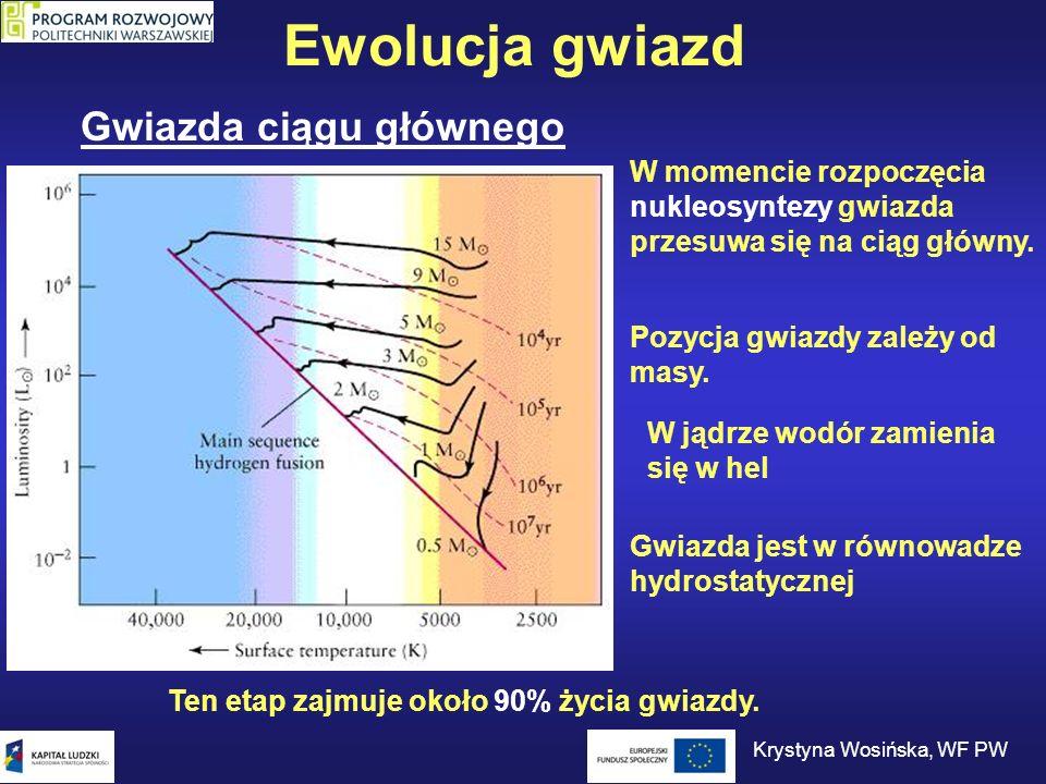 Ewolucja gwiazd W momencie rozpoczęcia nukleosyntezy gwiazda przesuwa się na ciąg główny. Pozycja gwiazdy zależy od masy. W jądrze wodór zamienia się