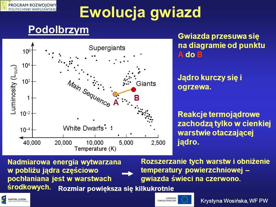 Ewolucja gwiazd Gwiazda przesuwa się na diagramie od punktu A do B Nadmiarowa energia wytwarzana w pobliżu jądra częściowo pochłaniana jest w warstwac