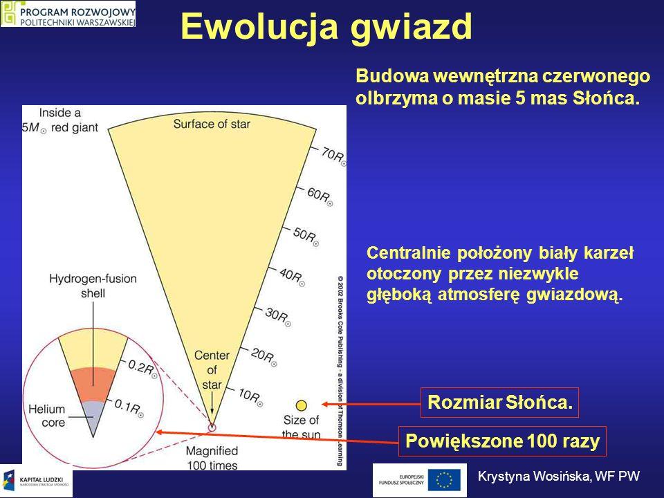 Ewolucja gwiazd Budowa wewnętrzna czerwonego olbrzyma o masie 5 mas Słońca. Rozmiar Słońca.Powiększone 100 razy Centralnie położony biały karzeł otocz