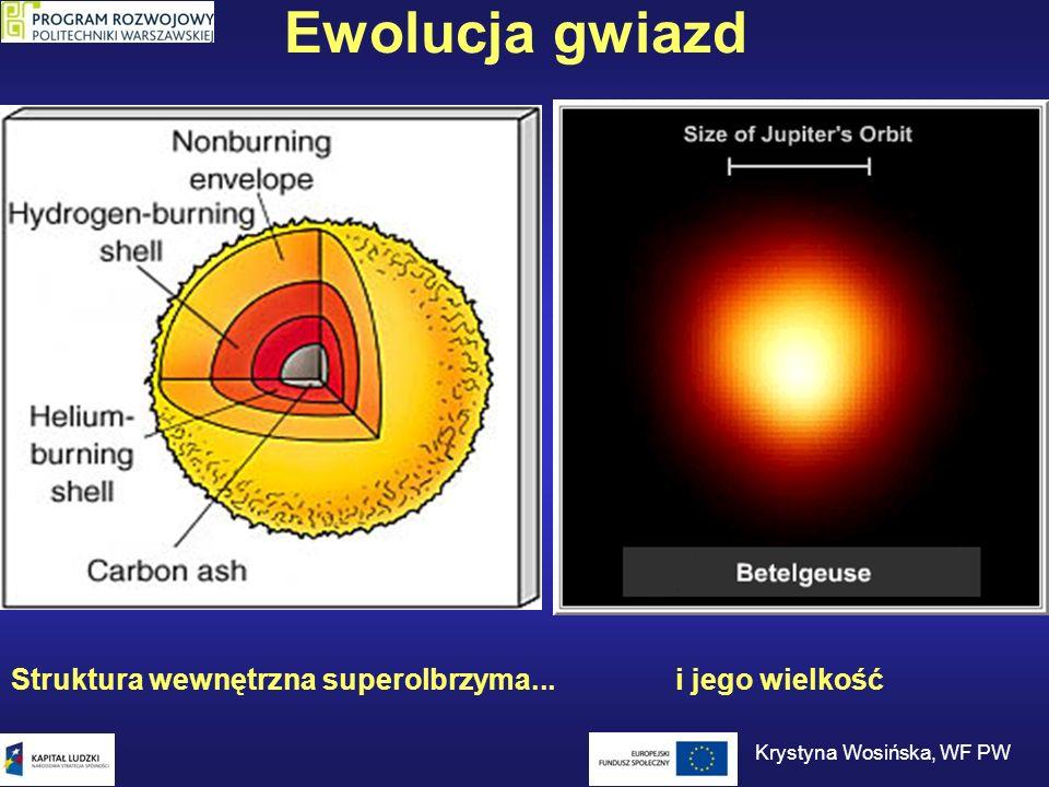 Ewolucja gwiazd Struktura wewnętrzna superolbrzyma...i jego wielkość Krystyna Wosińska, WF PW