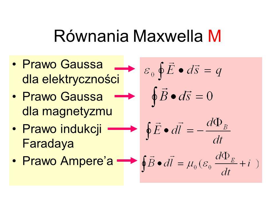 Równania Maxwella M Prawo Gaussa dla elektryczności Prawo Gaussa dla magnetyzmu Prawo indukcji Faradaya Prawo Amperea