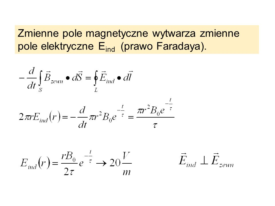Zmienne pole magnetyczne wytwarza zmienne pole elektryczne E ind (prawo Faradaya).
