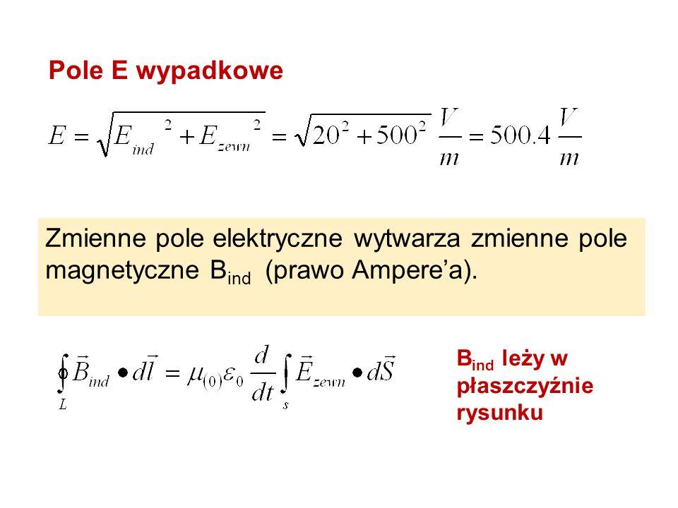 Pole E wypadkowe Zmienne pole elektryczne wytwarza zmienne pole magnetyczne B ind (prawo Amperea). B ind leży w płaszczyźnie rysunku