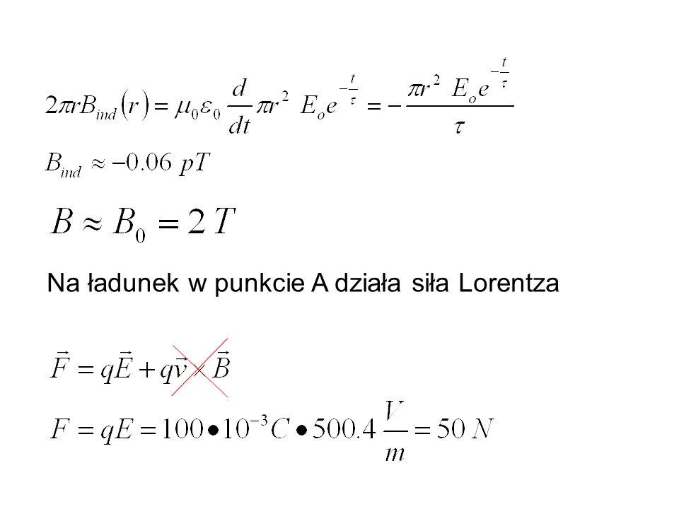 Na ładunek w punkcie A działa siła Lorentza
