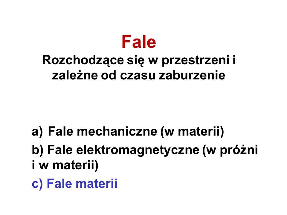 Fale Rozchodzące się w przestrzeni i zależne od czasu zaburzenie a)Fale mechaniczne (w materii) b) Fale elektromagnetyczne (w próżni i w materii) c) F