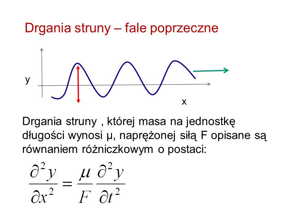 Drgania struny – fale poprzeczne y x Drgania struny, której masa na jednostkę długości wynosi μ, naprężonej siłą F opisane są równaniem różniczkowym o