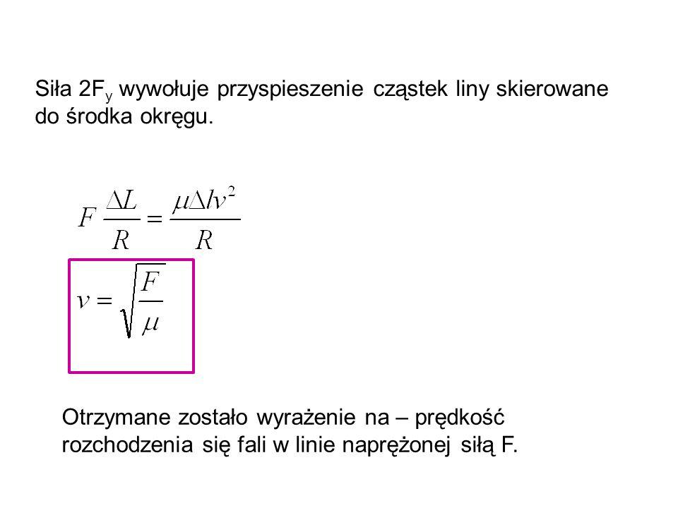 Siła 2F y wywołuje przyspieszenie cząstek liny skierowane do środka okręgu. Otrzymane zostało wyrażenie na – prędkość rozchodzenia się fali w linie na