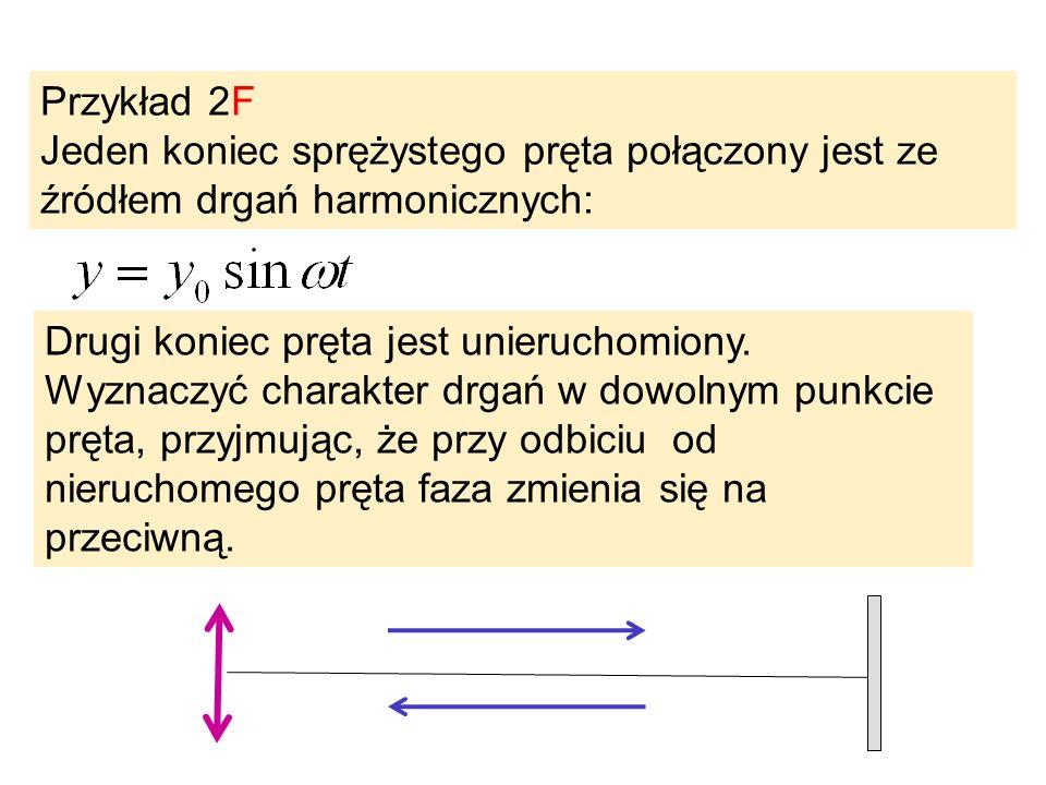 Przykład 2F Jeden koniec sprężystego pręta połączony jest ze źródłem drgań harmonicznych: Drugi koniec pręta jest unieruchomiony. Wyznaczyć charakter