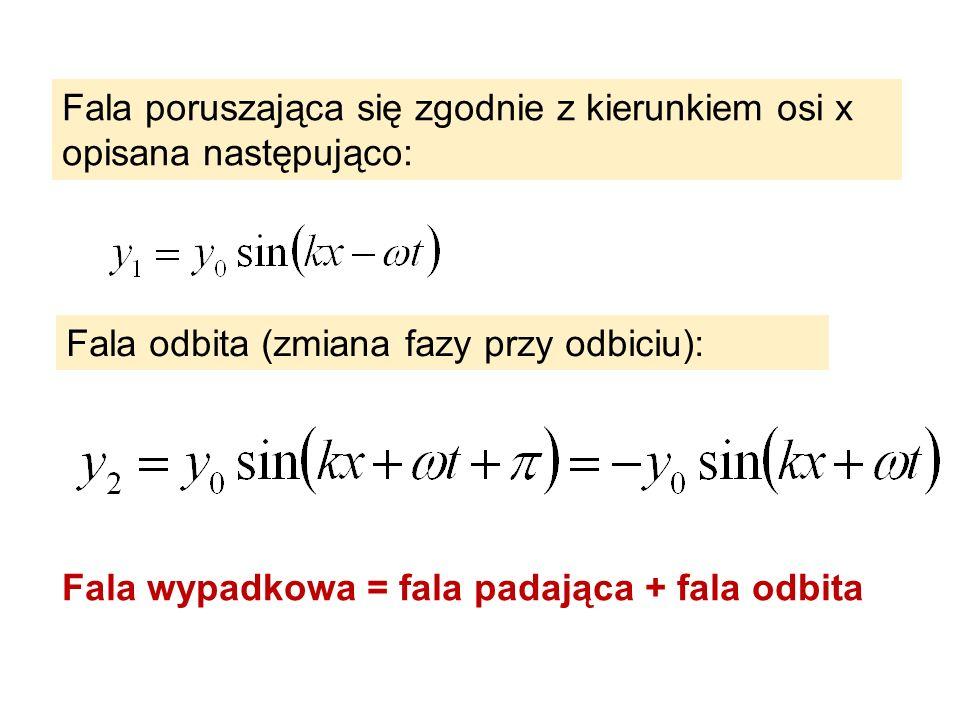 Fala poruszająca się zgodnie z kierunkiem osi x opisana następująco: Fala odbita (zmiana fazy przy odbiciu): Fala wypadkowa = fala padająca + fala odb