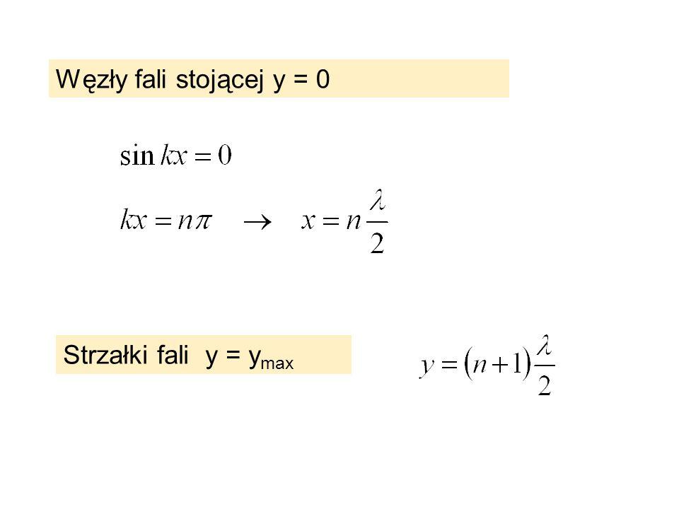 Węzły fali stojącej y = 0 Strzałki fali y = y max
