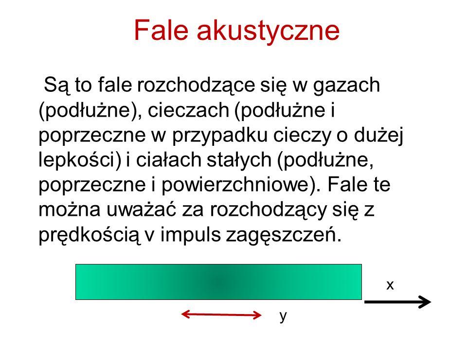 Fale akustyczne Są to fale rozchodzące się w gazach (podłużne), cieczach (podłużne i poprzeczne w przypadku cieczy o dużej lepkości) i ciałach stałych