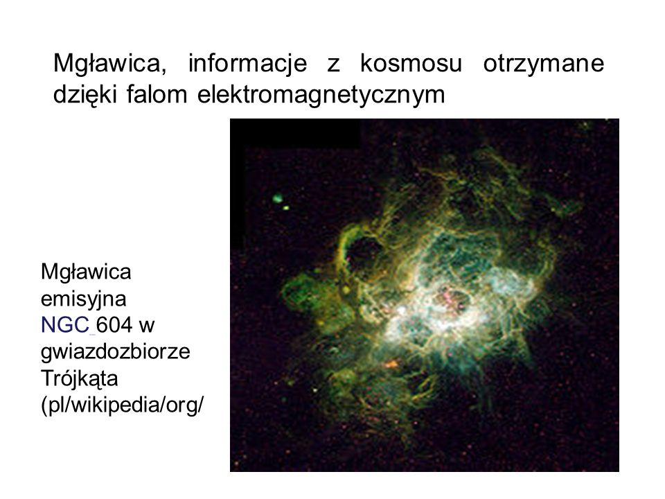 Mgławica, informacje z kosmosu otrzymane dzięki falom elektromagnetycznym Mgławica emisyjna NGC 604 w gwiazdozbiorze Trójkąta (pl/wikipedia/org/