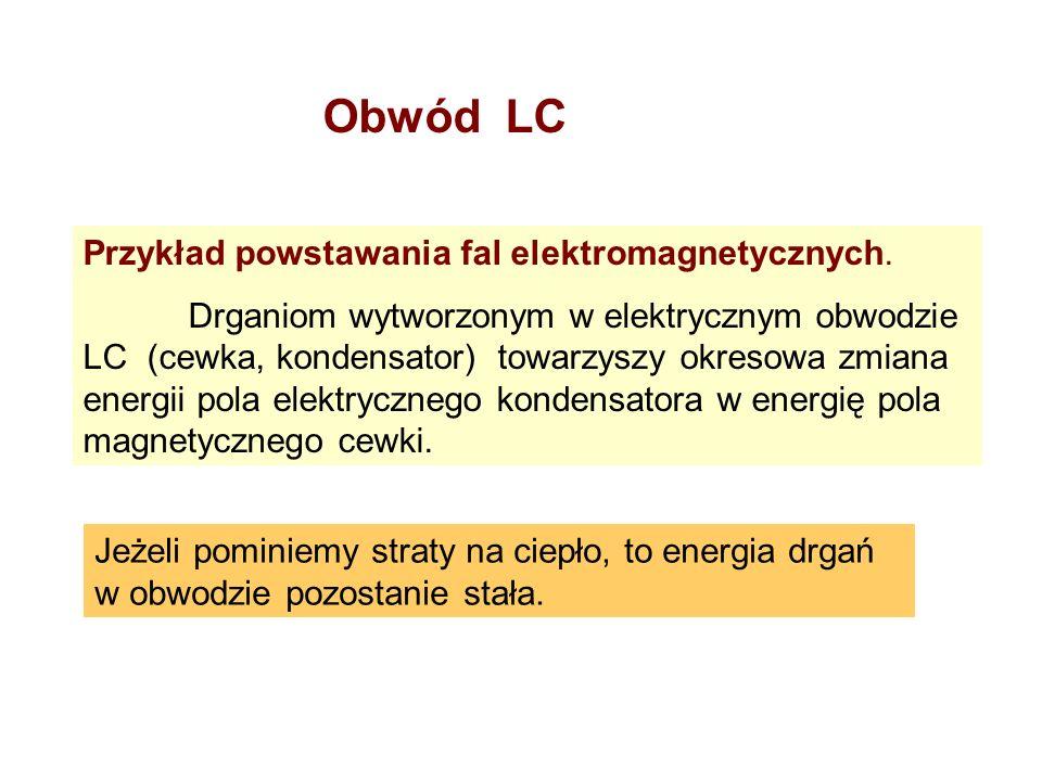 Przykład powstawania fal elektromagnetycznych. Drganiom wytworzonym w elektrycznym obwodzie LC (cewka, kondensator) towarzyszy okresowa zmiana energii