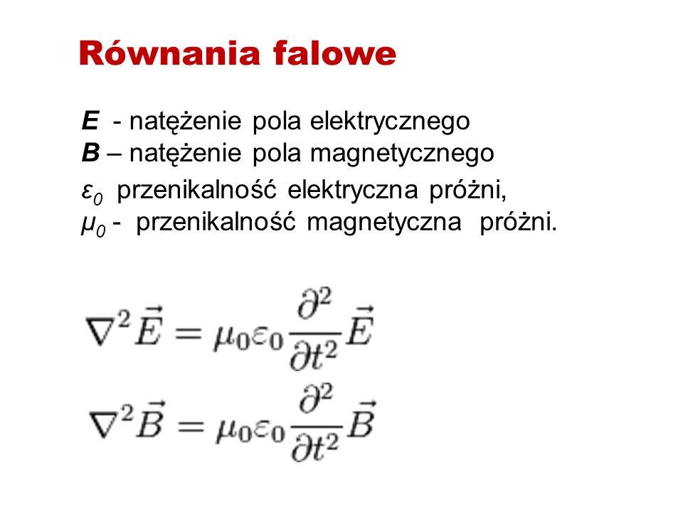 ε 0 przenikalność elektryczna próżni, μ 0 - przenikalność magnetyczna próżni. Równania falowe E - natężenie pola elektrycznego B – natężenie pola magn