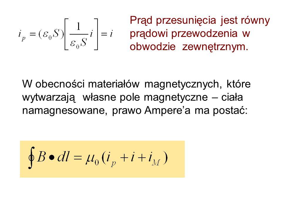 Prąd przesunięcia jest równy prądowi przewodzenia w obwodzie zewnętrznym. W obecności materiałów magnetycznych, które wytwarzają własne pole magnetycz