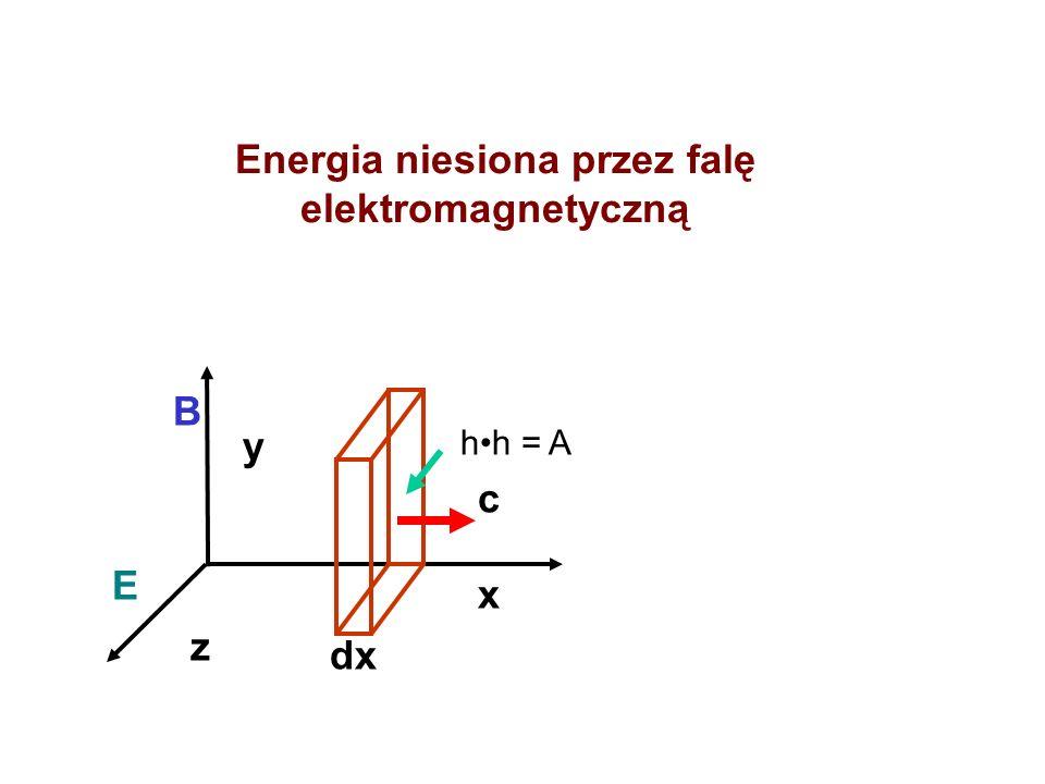 Energia niesiona przez falę elektromagnetyczną dx x E z B hh = A c y