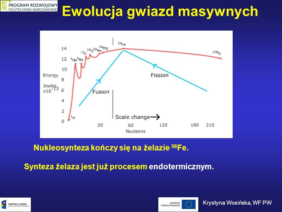 Ewolucja gwiazd masywnych Nukleosynteza kończy się na żelazie 56 Fe. Synteza żelaza jest już procesem endotermicznym. Krystyna Wosińska, WF PW