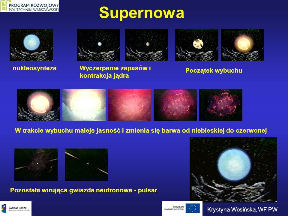 Supernowa nukleosyntezaWyczerpanie zapasów i kontrakcja jądra Początek wybuchu W trakcie wybuchu maleje jasność i zmienia się barwa od niebieskiej do