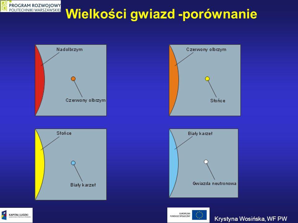 Wielkości gwiazd -porównanie Krystyna Wosińska, WF PW