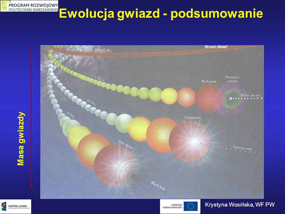 Ewolucja gwiazd - podsumowanie Masa gwiazdy Krystyna Wosińska, WF PW